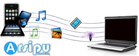 Transfer file tanpa kabel data